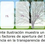 cortina-stylo-madrid-productos-estores-enrollables-screen - 4